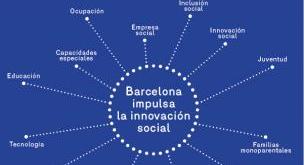 Barcelona Innovación social