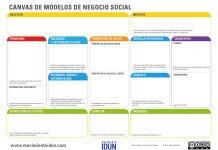 Canvas Emprendimiento Social (Social Busines Canvas español)