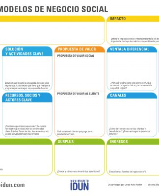 Canvas de Emprendimiento Social (Social Busines Canvas español)