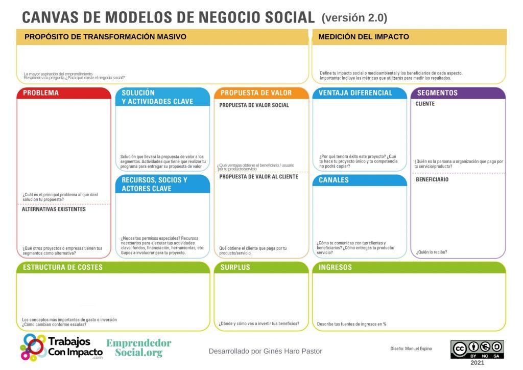 Canvas Emprendimiento Social Color
