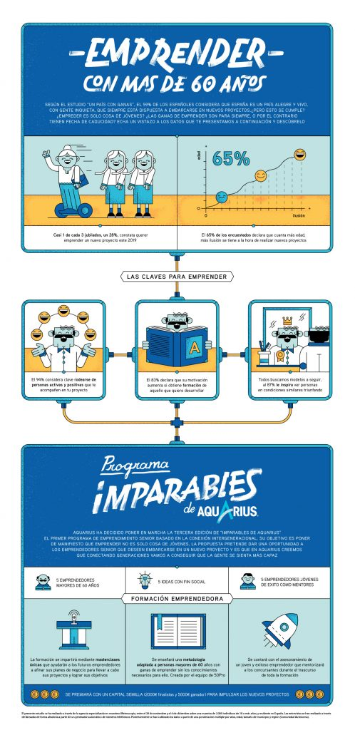 Programa Imparables de Aquarius